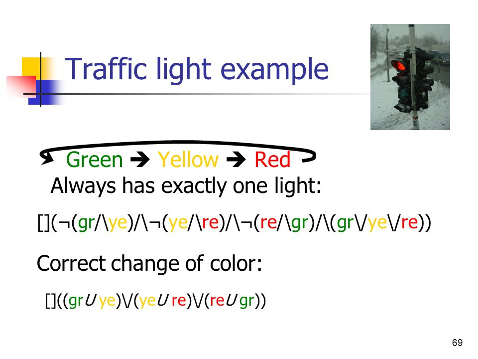 Traffic light example Green  Yellow  Red Always has exactly one light: [](¬(gr/\ye)/\¬(ye/\re)/\¬(re/\gr)/\(gr\/ye\/re))