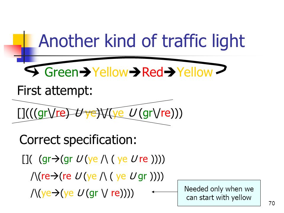 Another kind of traffic light