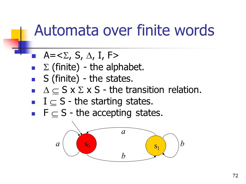 Automata over finite words