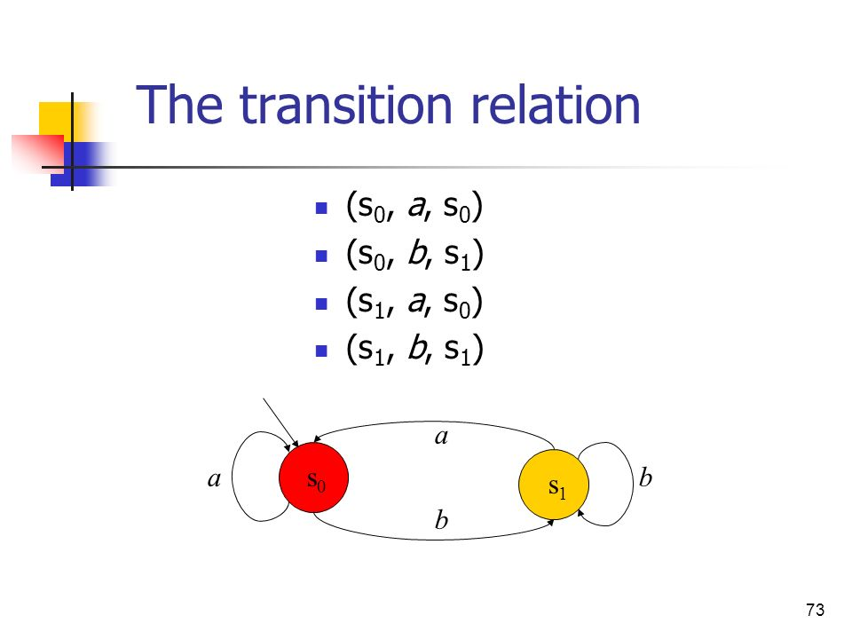 The transition relation