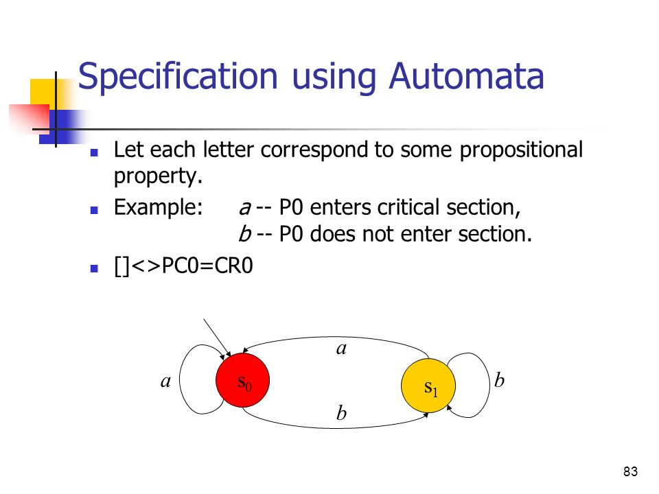 Specification using Automata