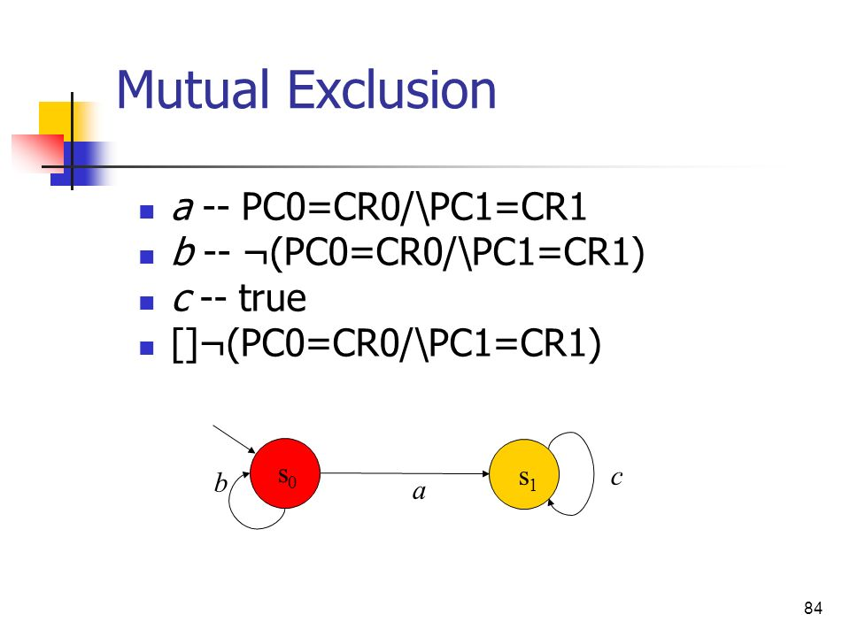 Mutual Exclusion a -- PC0=CR0/\PC1=CR1 b -- ¬(PC0=CR0/\PC1=CR1)