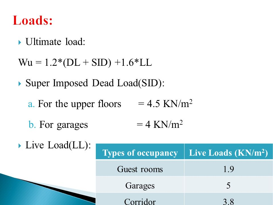 An najah national university faculty of engineering civil for Table 6 2 occupant load