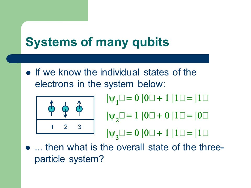Systems of many qubits If we know the individual states of the electrons in the system below: |y1ñ = 0 |0ñ + 1 |1ñ = |1ñ.