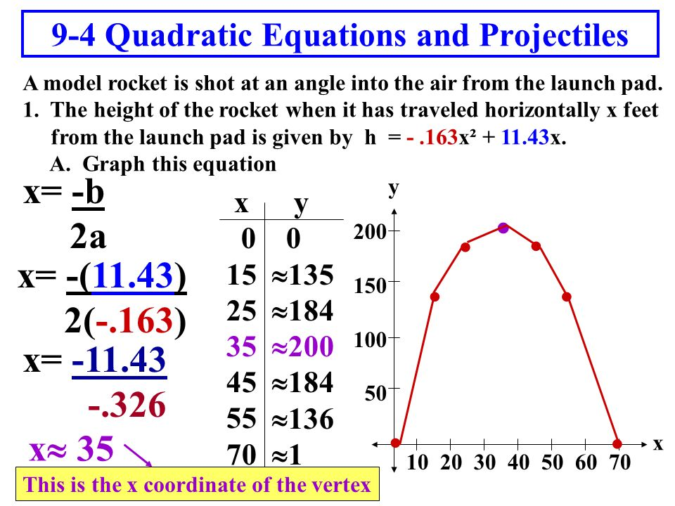 94 Quadratic Equations And Projectiles Ppt Video Online Download. 94 Quadratic Equations And Projectiles. Worksheet. Quadratic Projectile Problems Worksheet At Mspartners.co