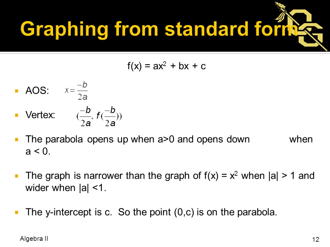 Bellwork describe each transformation fx x 1 ppt download graphing from standard form falaconquin
