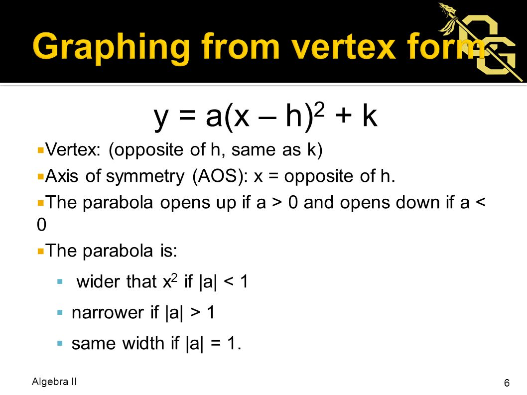 Bellwork describe each transformation fx x 1 ppt download graphing from vertex form falaconquin