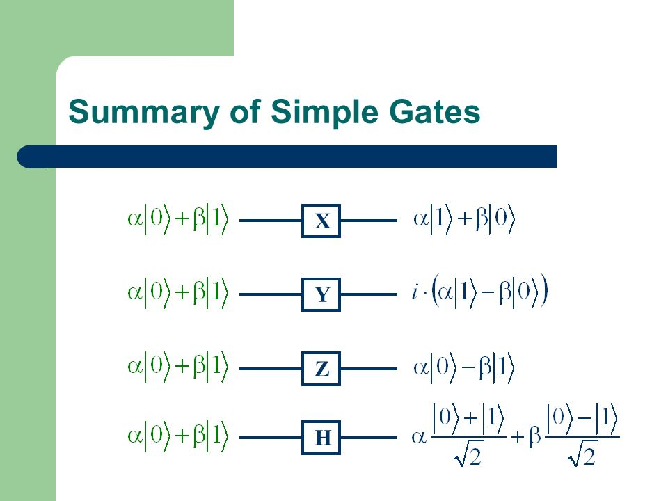 Summary of Simple Gates