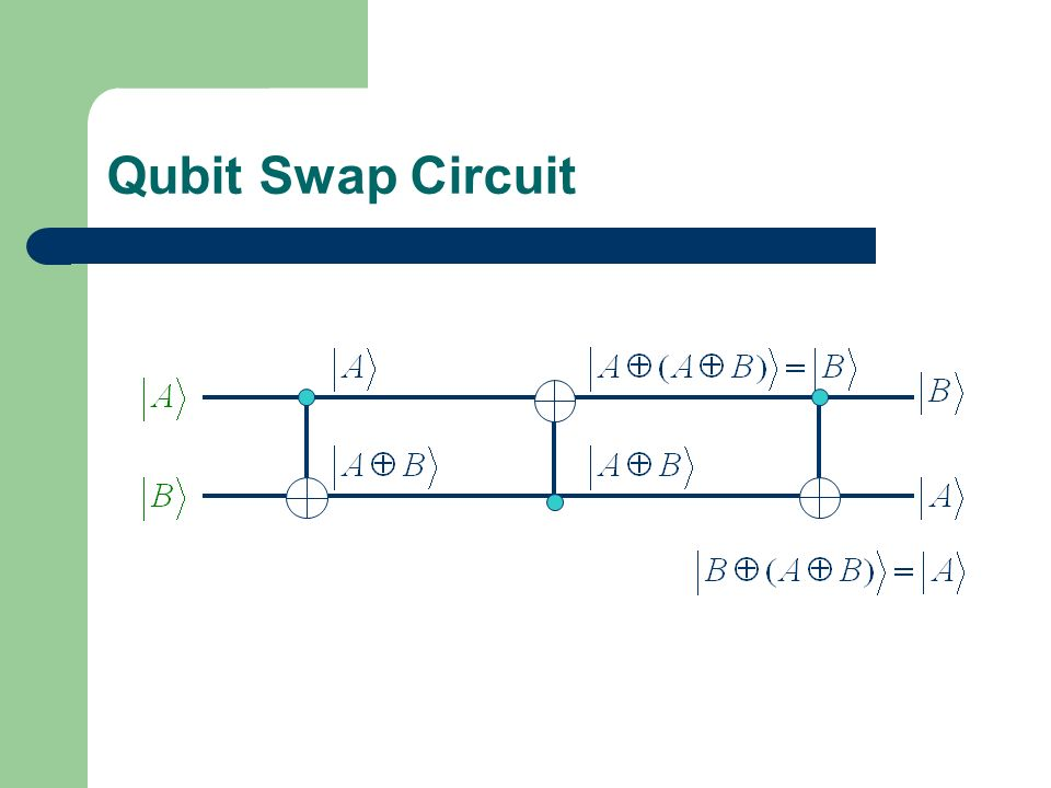 Qubit Swap Circuit