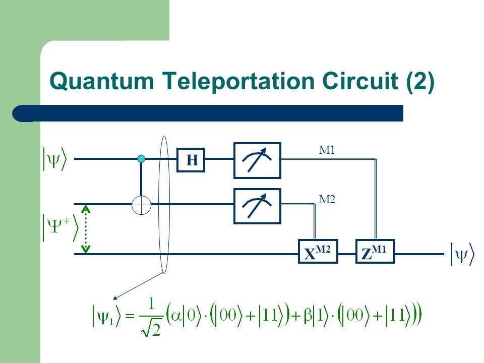 Quantum Teleportation Circuit (2)