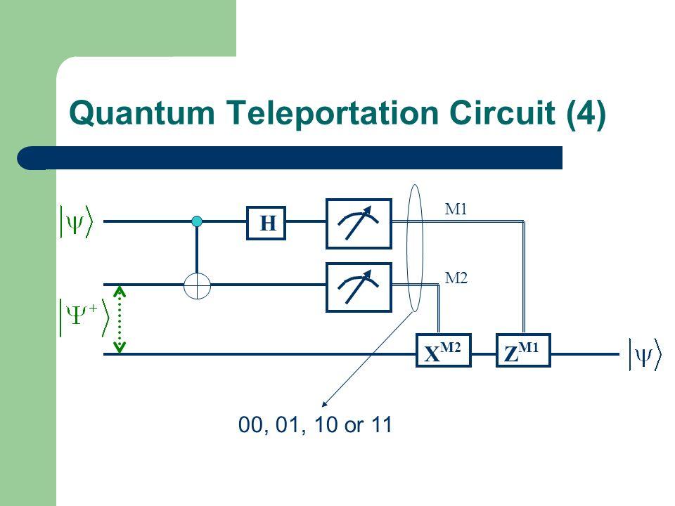 Quantum Teleportation Circuit (4)