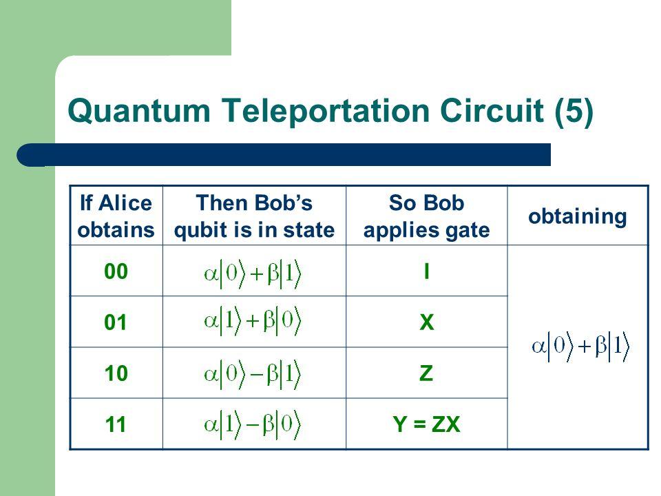Quantum Teleportation Circuit (5)