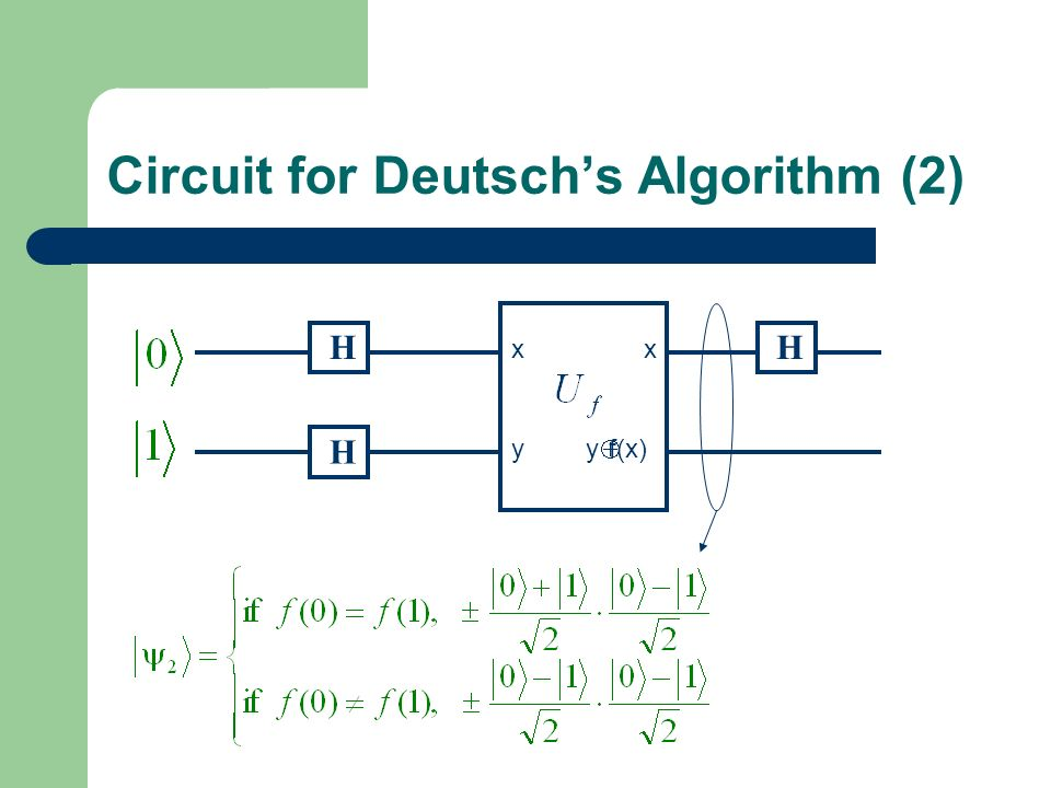 Circuit for Deutsch's Algorithm (2)