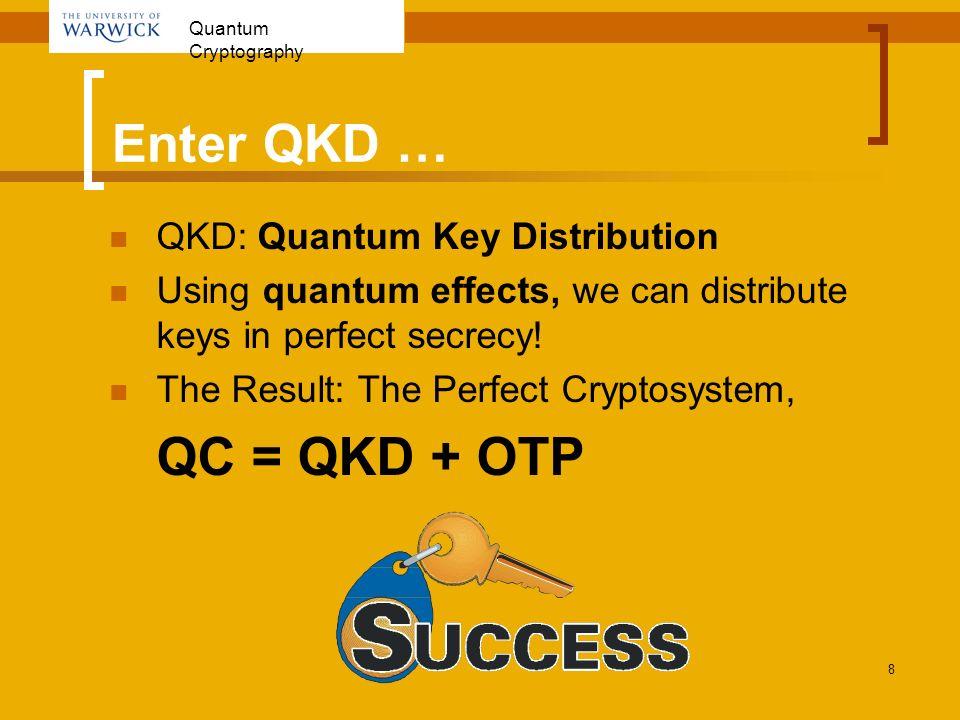 Enter QKD … QC = QKD + OTP QKD: Quantum Key Distribution