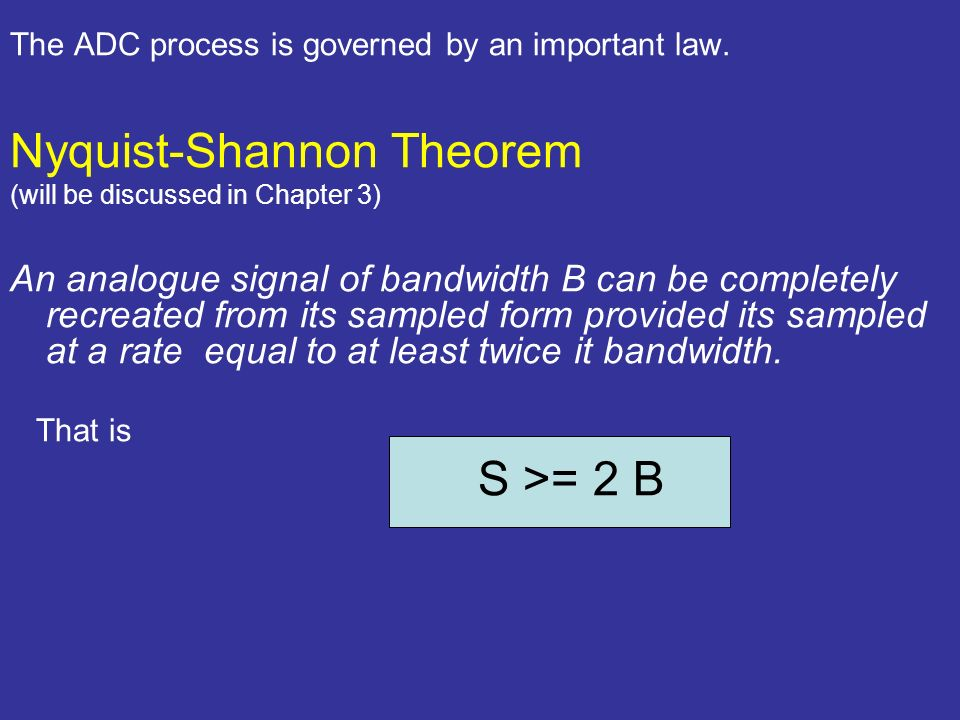 Nyquist-Shannon Theorem