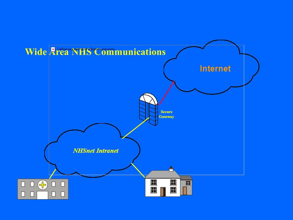 Wide Area NHS Communications