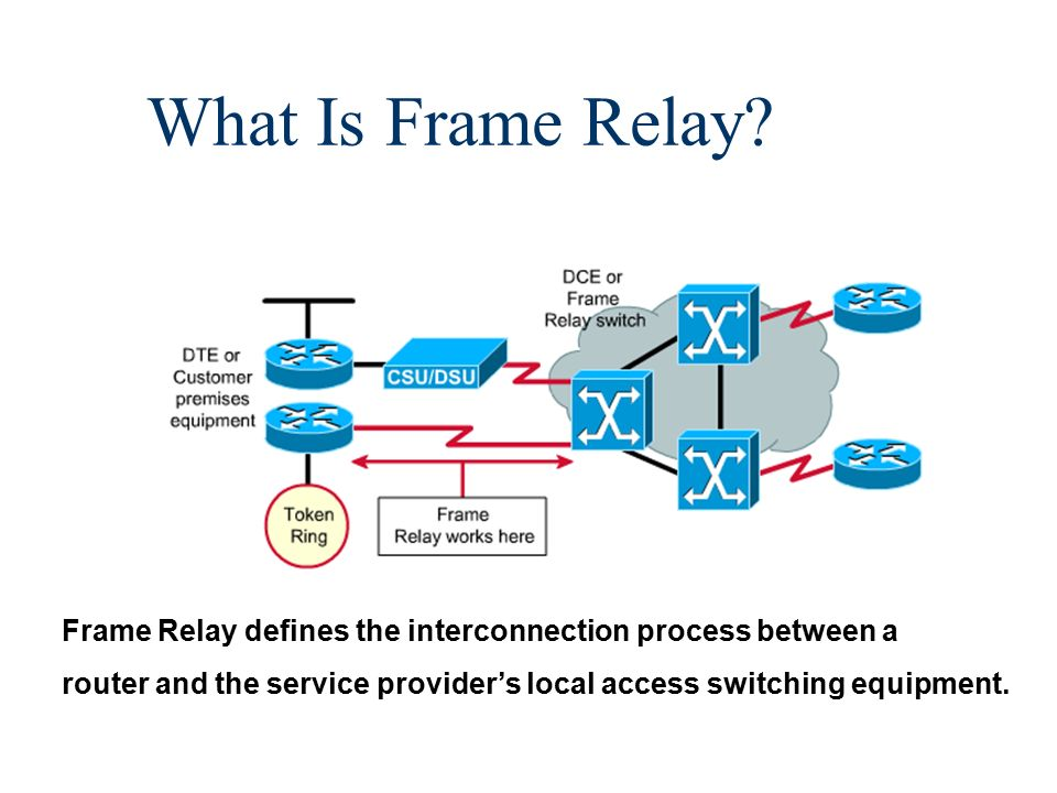 Frame Relay Overview Frame Relay defines the interconnection process ...