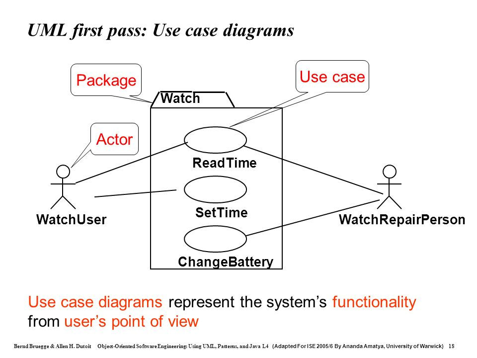 UML first pass: Use case diagrams