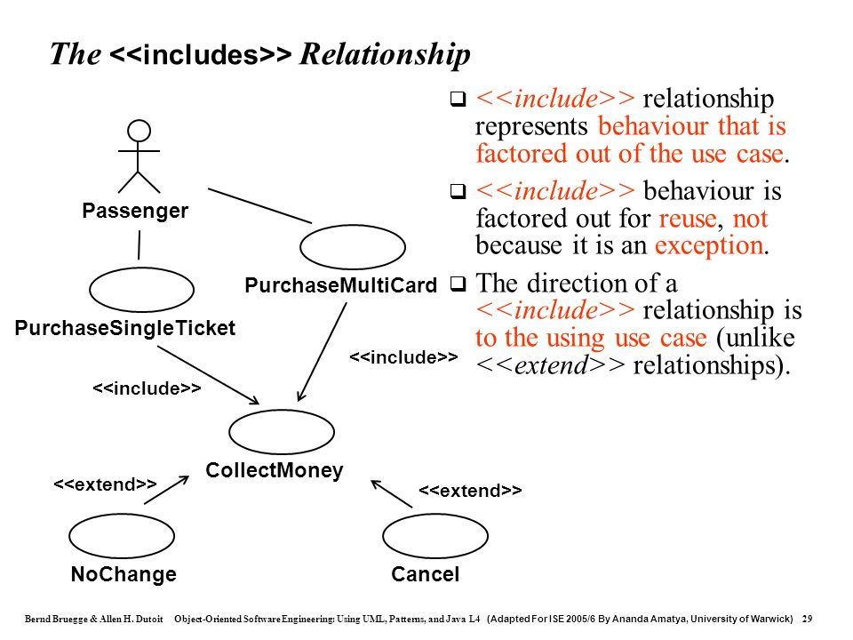 The <<includes>> Relationship