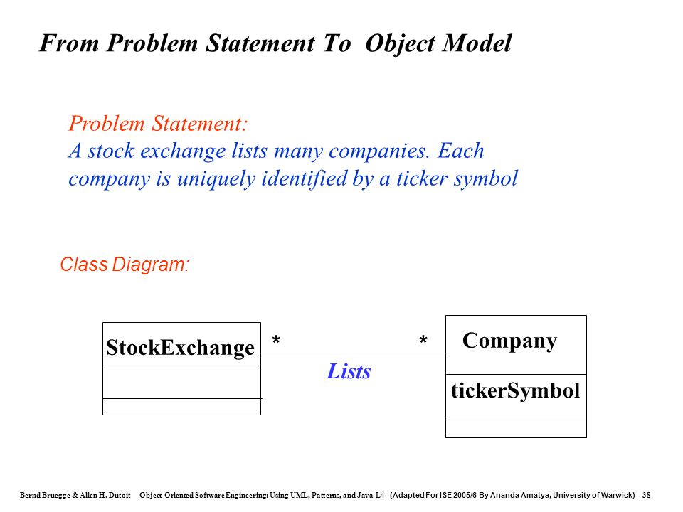 From Problem Statement To Object Model