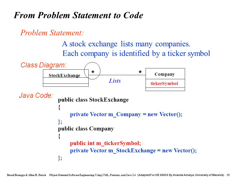 From Problem Statement to Code
