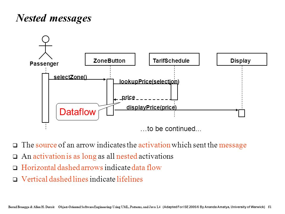 Nested messages Dataflow