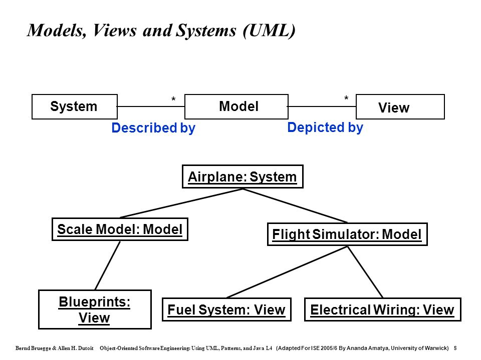 Models, Views and Systems (UML)