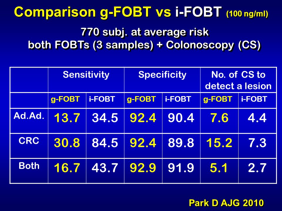 Comparison g-FOBT vs i-FOBT (100 ng/ml)