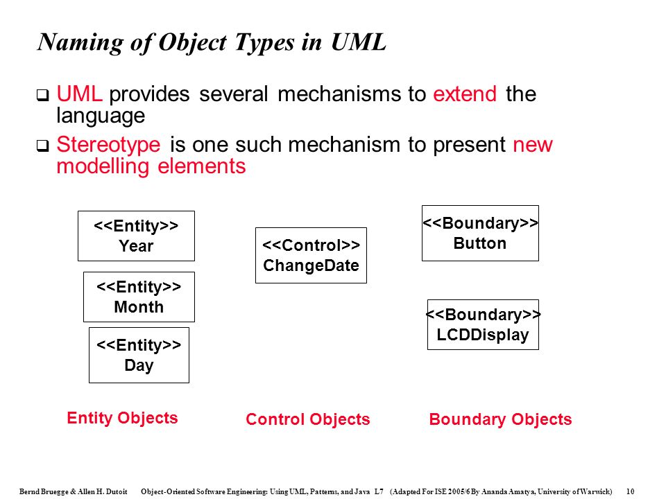 Naming of Object Types in UML