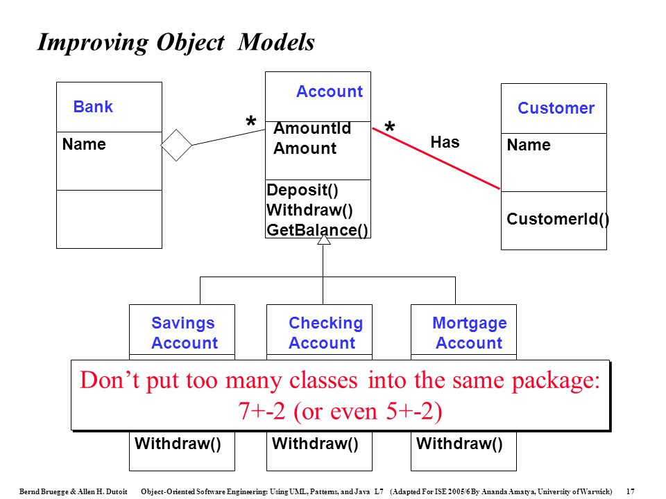 Improving Object Models