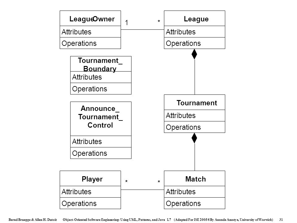 Tournament_ Boundary Announce_ Tournament_ Control