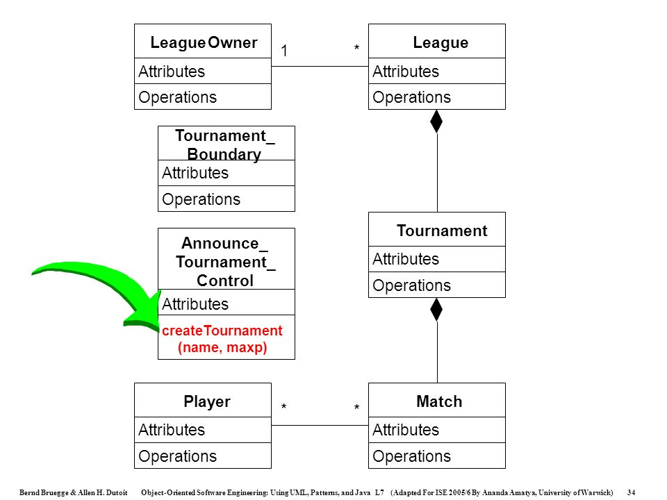 Tournament_ Boundary Announce_ Tournament_ Control