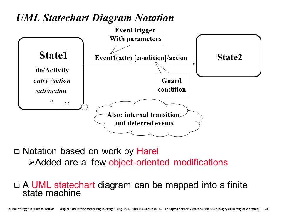 UML Statechart Diagram Notation