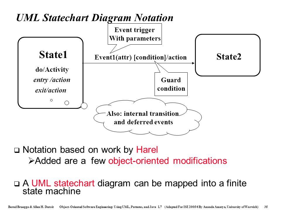 UML Statechart Diagram Notation
