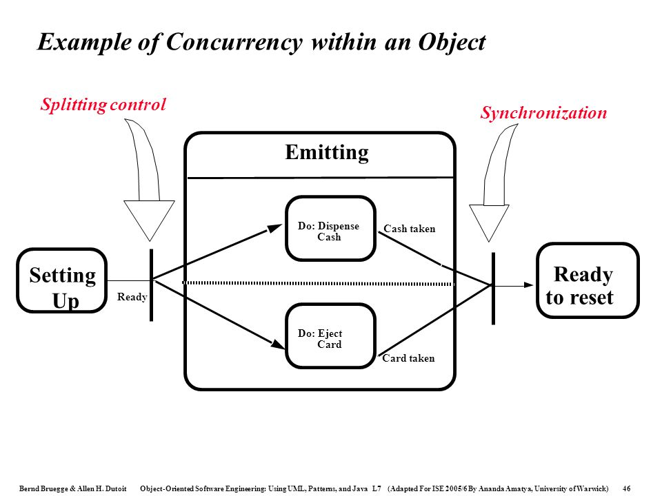 Example of Concurrency within an Object