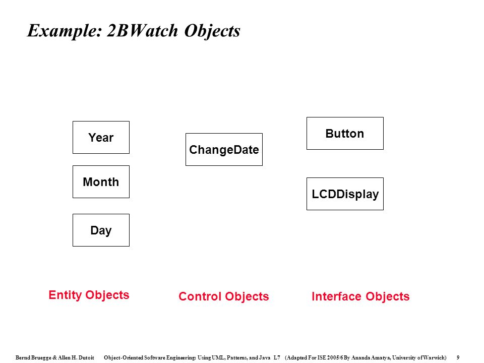 Example: 2BWatch Objects