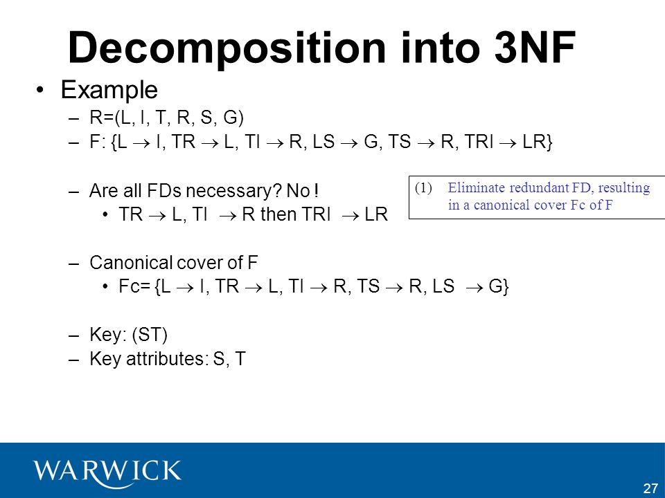 Decomposition into 3NF Example R=(L, I, T, R, S, G)