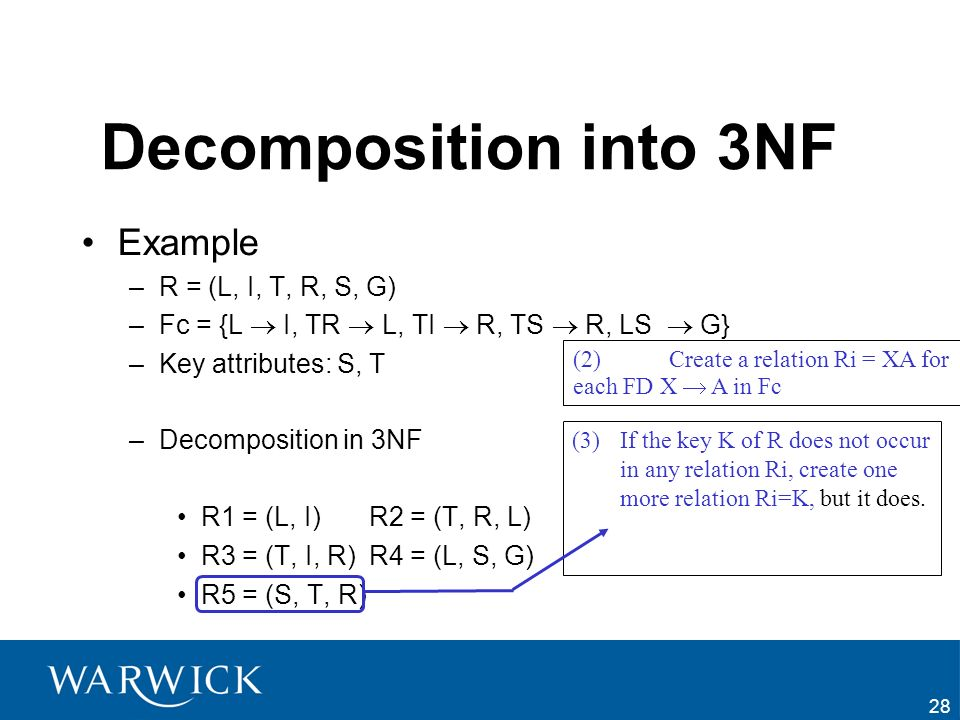 Decomposition into 3NF Example R = (L, I, T, R, S, G)