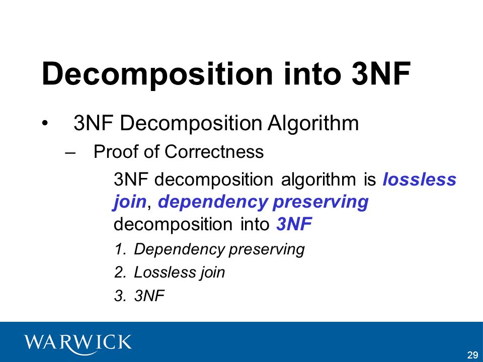 Decomposition into 3NF 3NF Decomposition Algorithm
