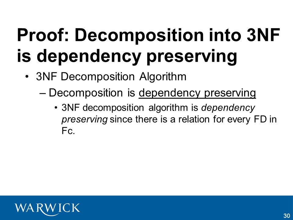 Proof: Decomposition into 3NF is dependency preserving