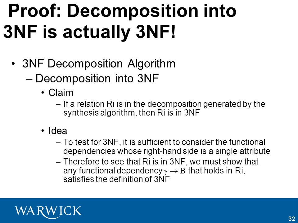 Proof: Decomposition into 3NF is actually 3NF!