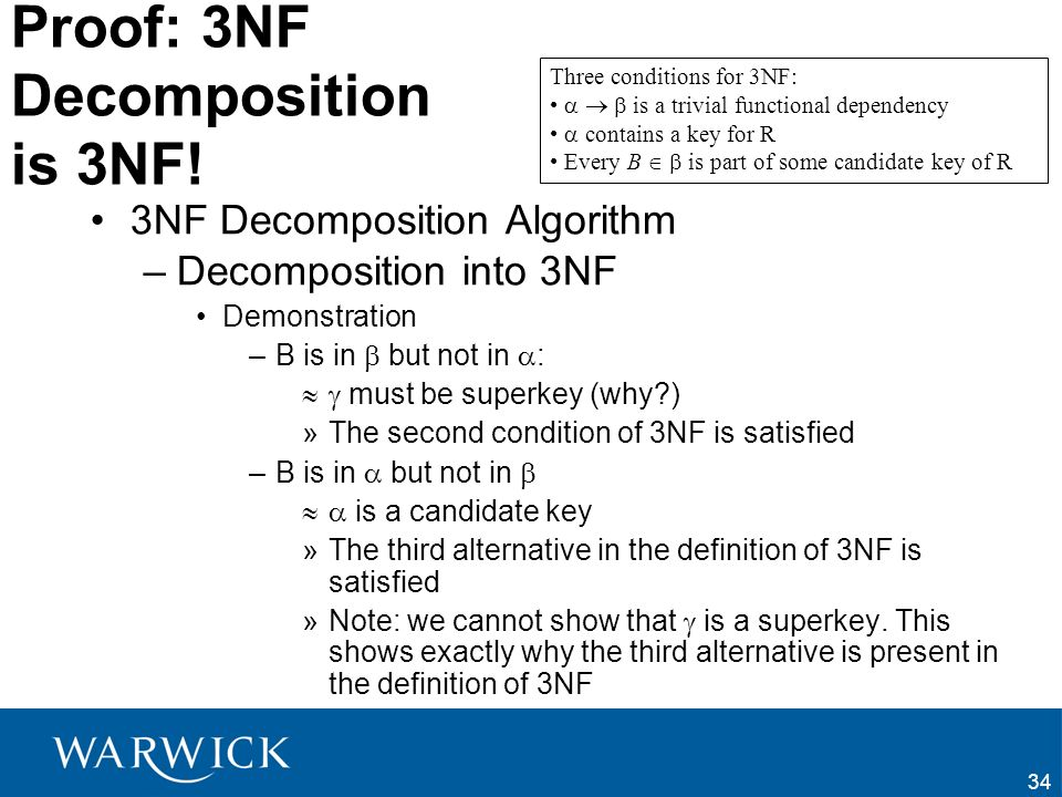 Proof: 3NF Decomposition is 3NF!