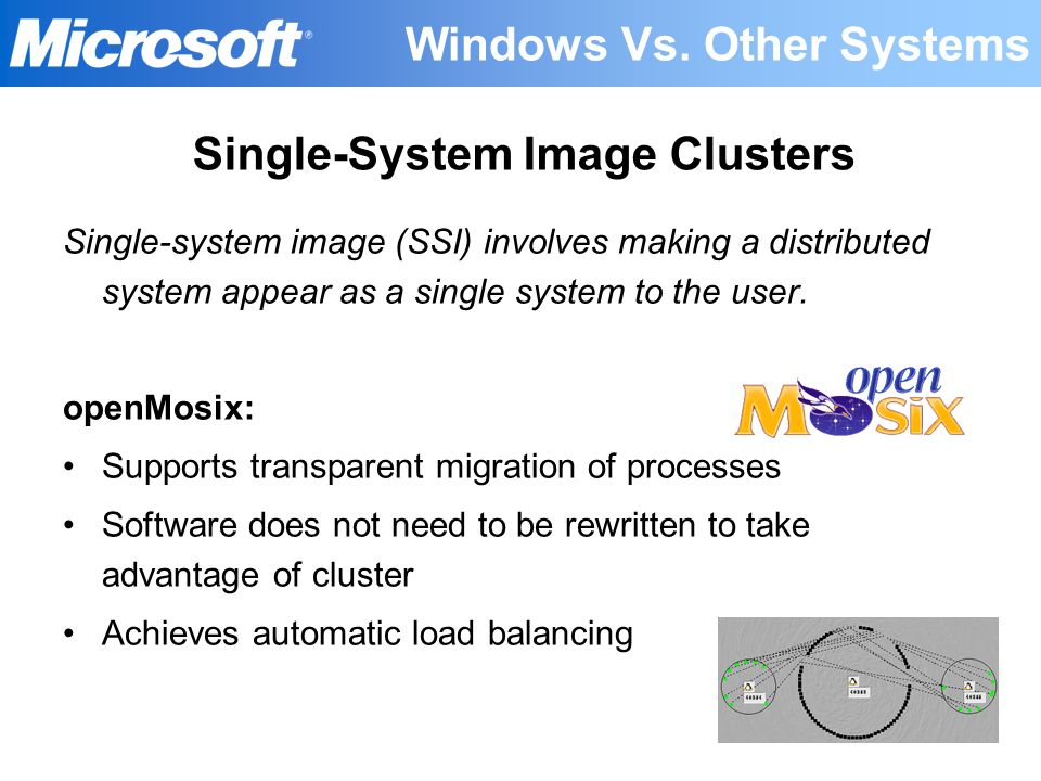 Windows Vs. Other Systems
