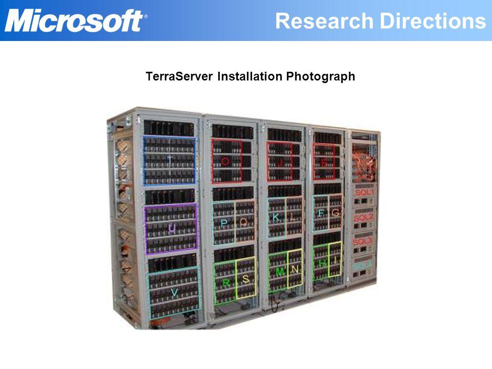 TerraServer Installation Photograph