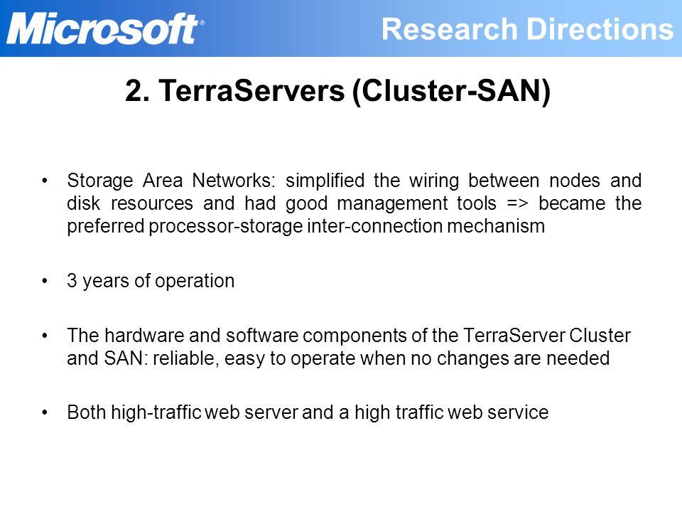 2. TerraServers (Cluster-SAN)