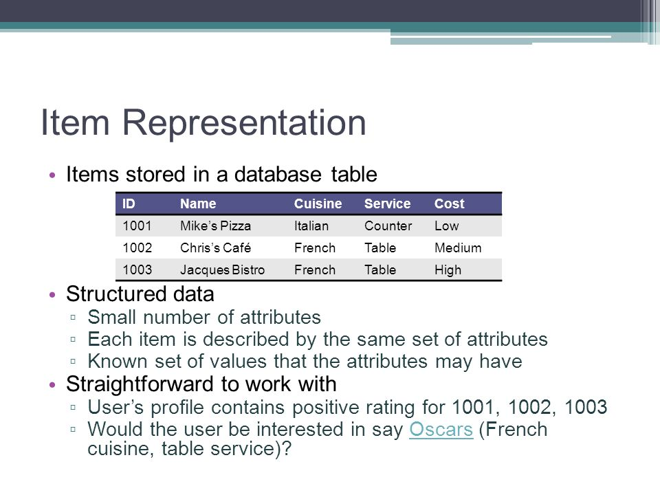 Item Representation Items stored in a database table Structured data