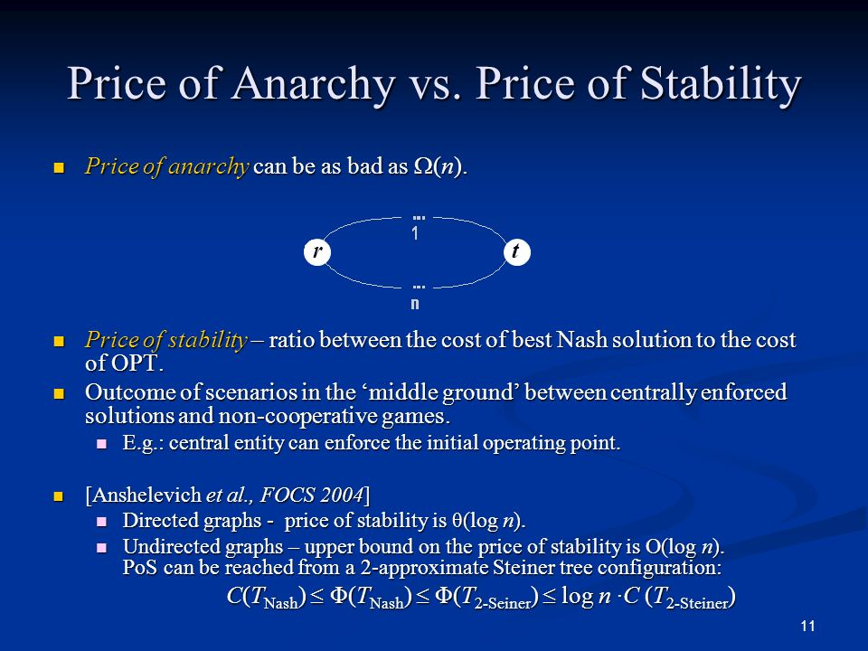 Price of Anarchy vs. Price of Stability