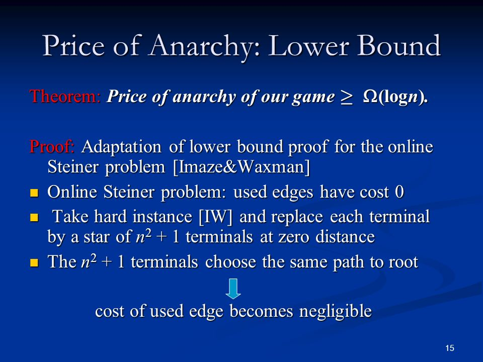 Price of Anarchy: Lower Bound