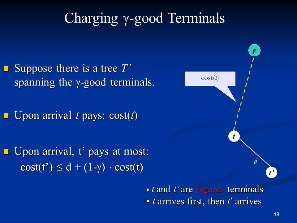Charging -good Terminals