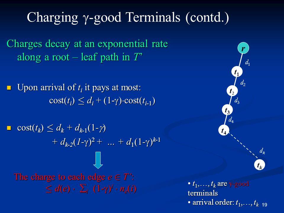 Charging -good Terminals (contd.)